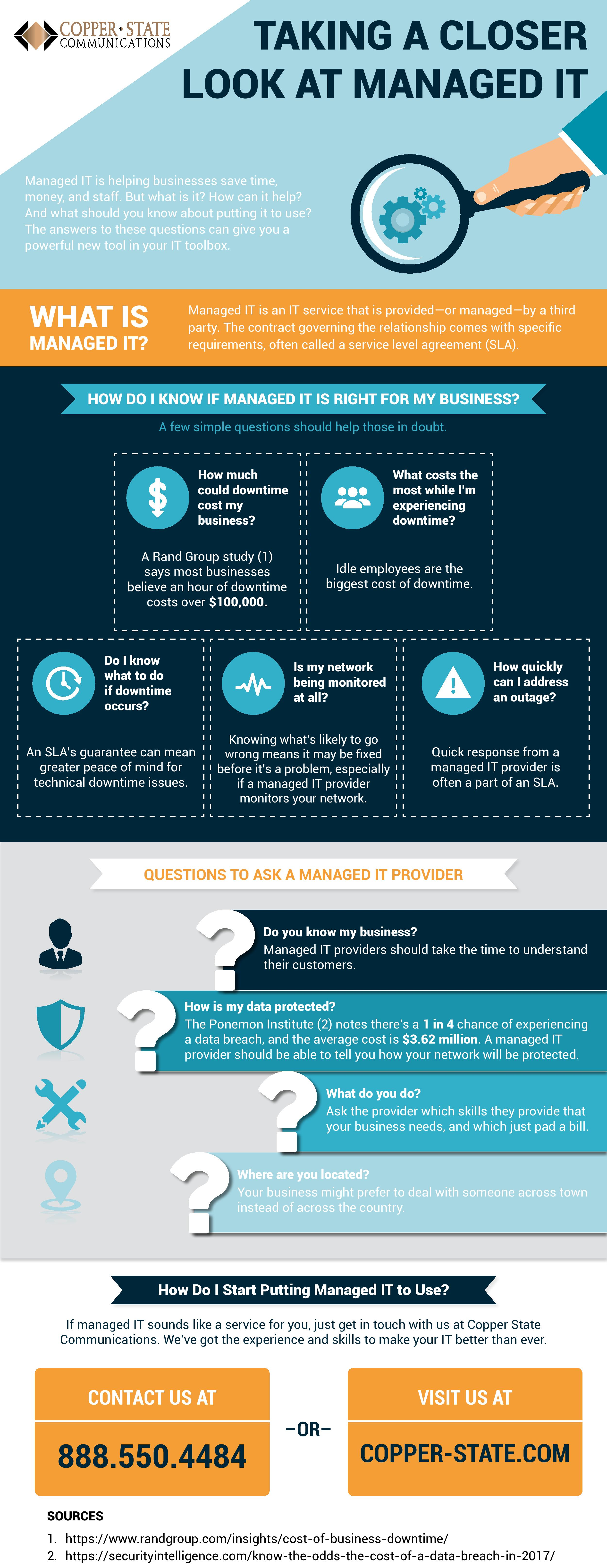 This infographic explains what managed IT is, and how it can benefit your business.